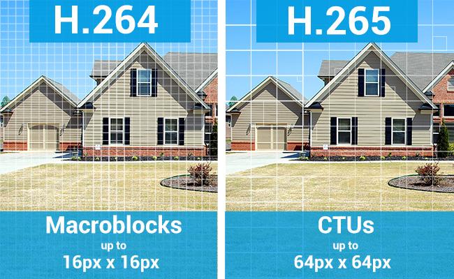 فرمت فشرده سازی H.265 - 02